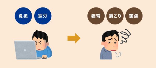和歌山市人気整体|腰痛ページ7